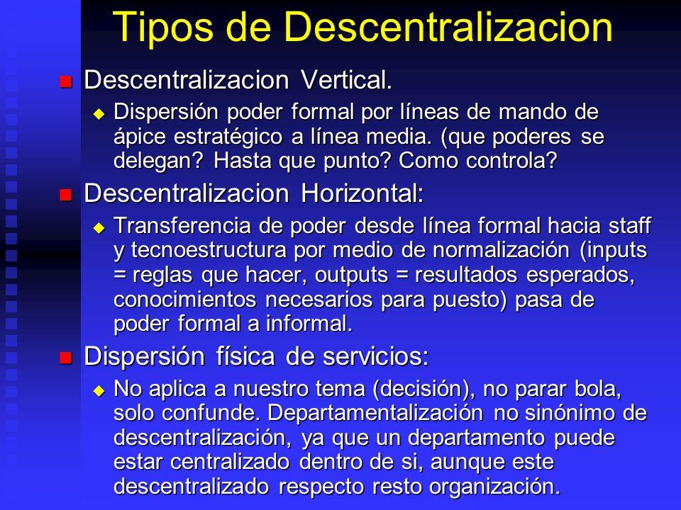 Tipos de Descentralizacion