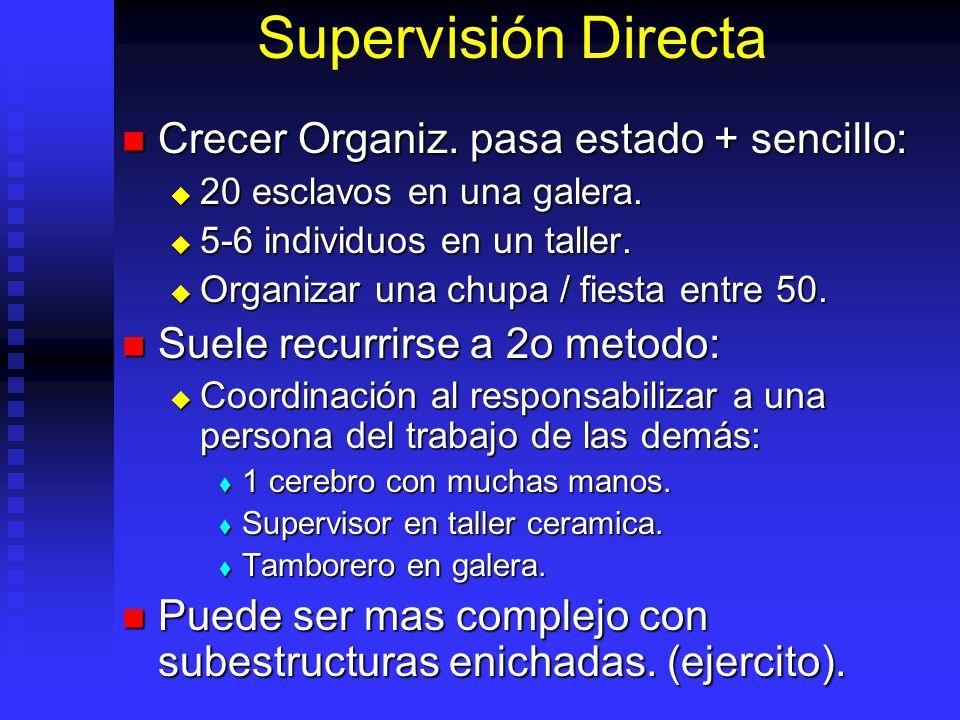Supervisión Directa Crecer Organiz. pasa estado + sencillo: