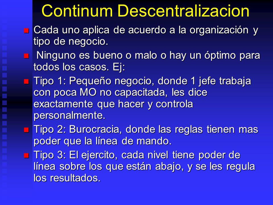 Continum Descentralizacion