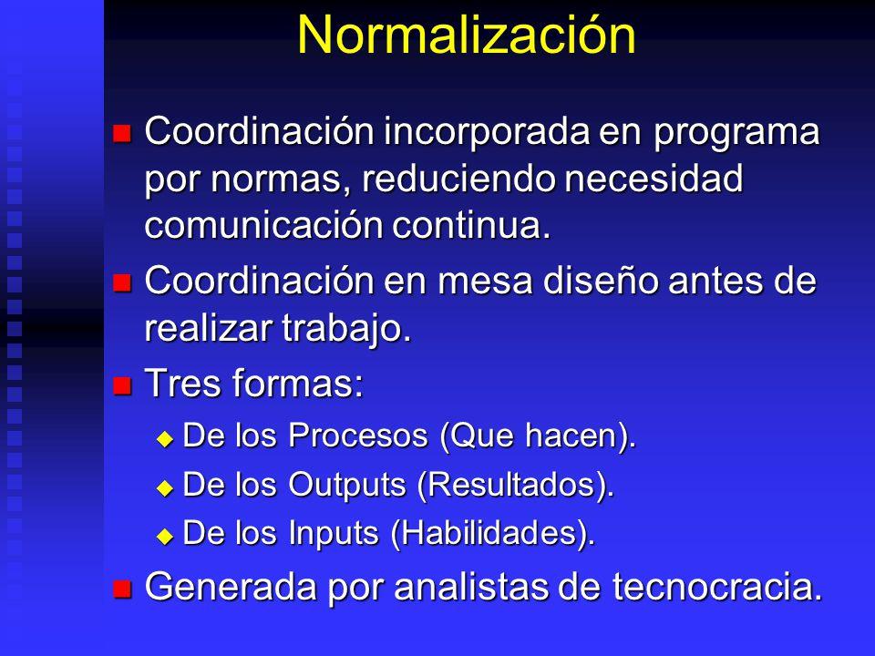 Normalización Coordinación incorporada en programa por normas, reduciendo necesidad comunicación continua.