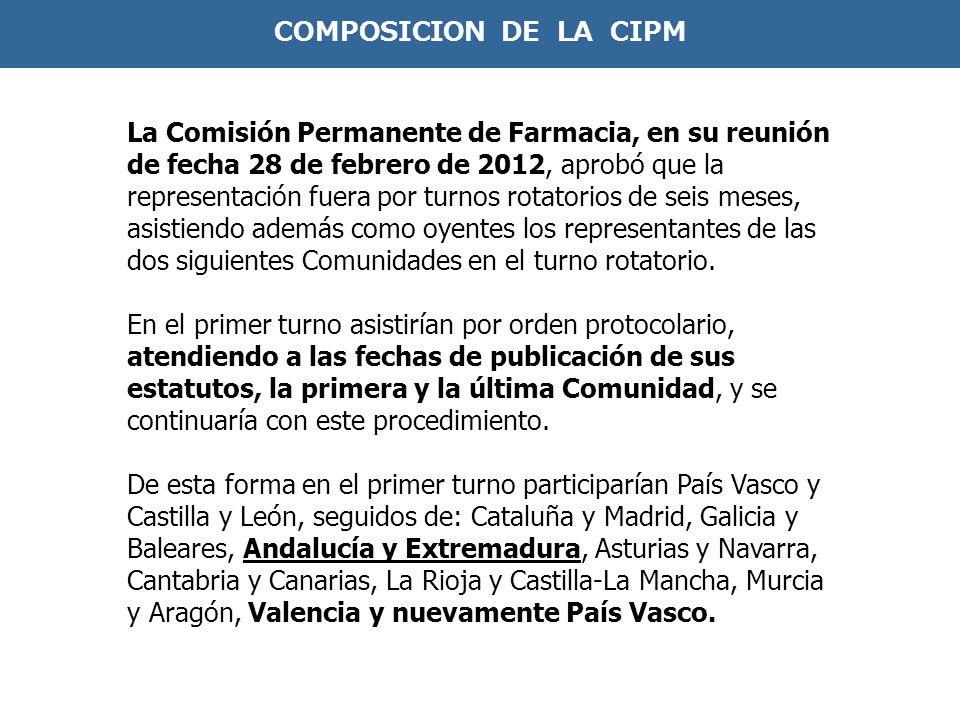 COMPOSICION DE LA CIPM