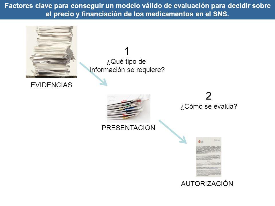 Información se requiere