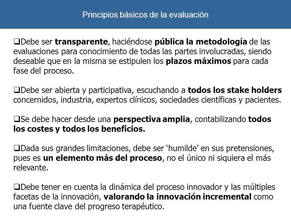 Principios básicos de la evaluación