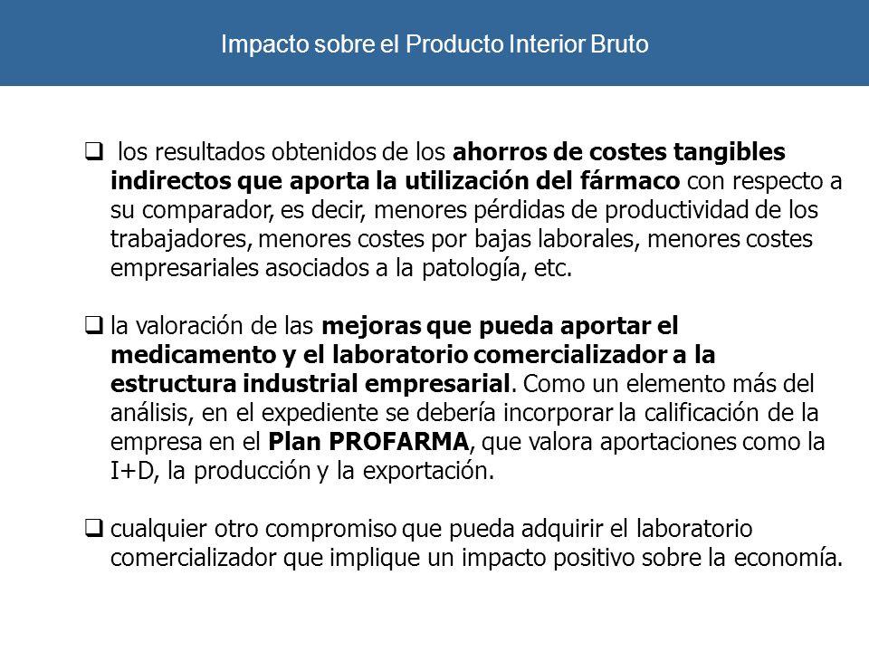 Impacto sobre el Producto Interior Bruto