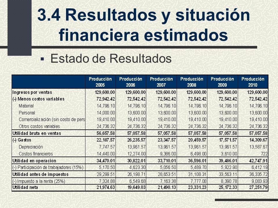 3.4 Resultados y situación financiera estimados
