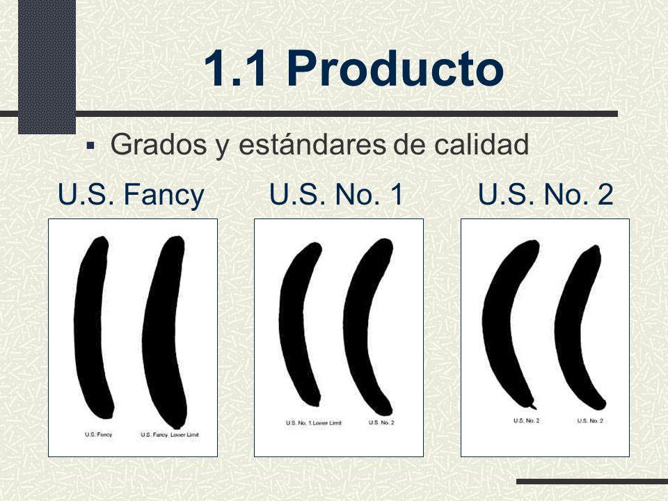 1.1 Producto Grados y estándares de calidad U.S. Fancy U.S. No. 1