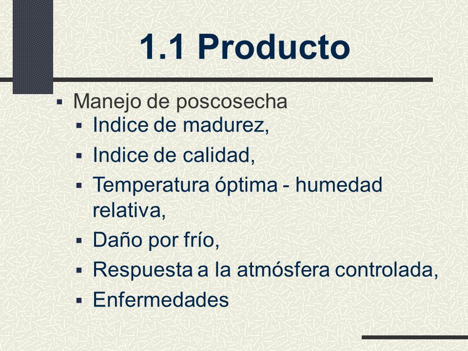 1.1 Producto Manejo de poscosecha Indice de madurez,
