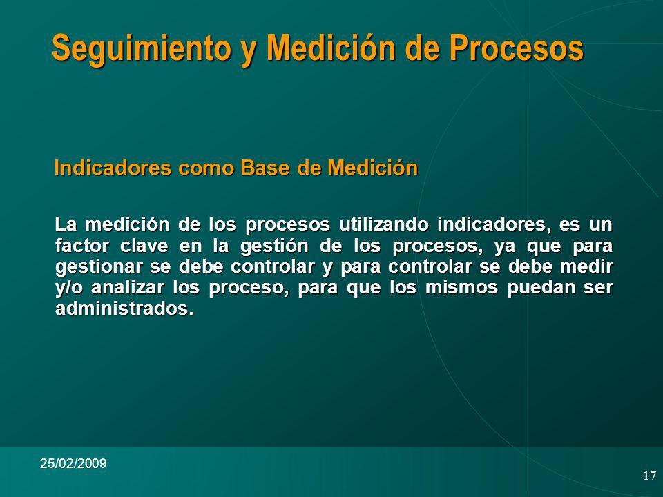 Seguimiento y Medición de Procesos