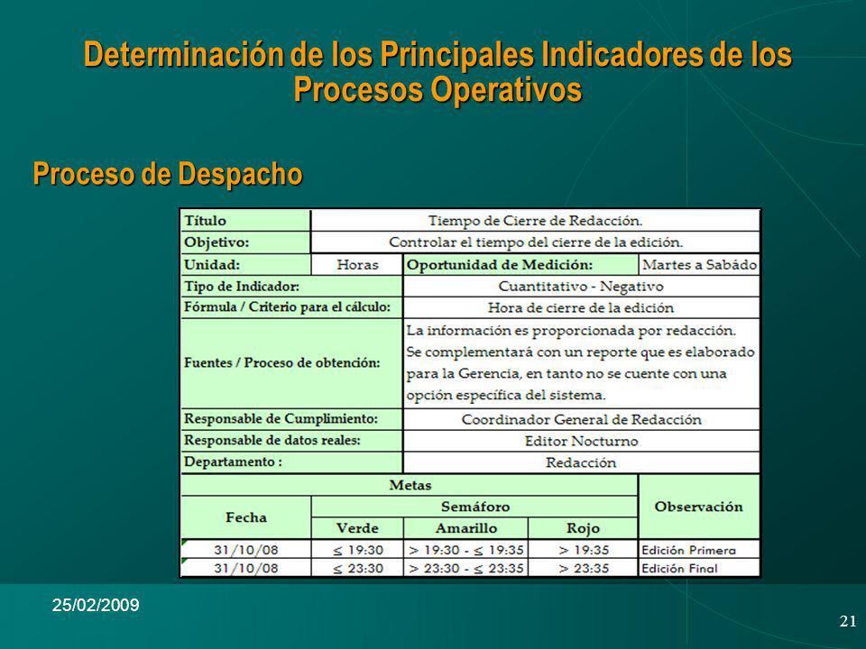 Determinación de los Principales Indicadores de los Procesos Operativos