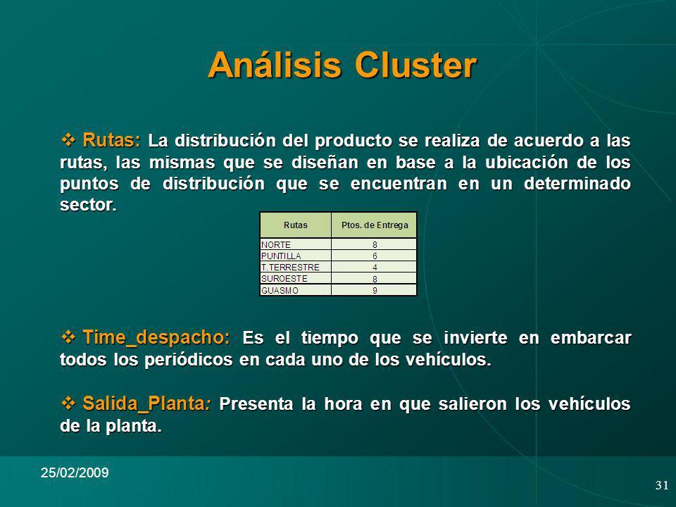 Análisis Cluster