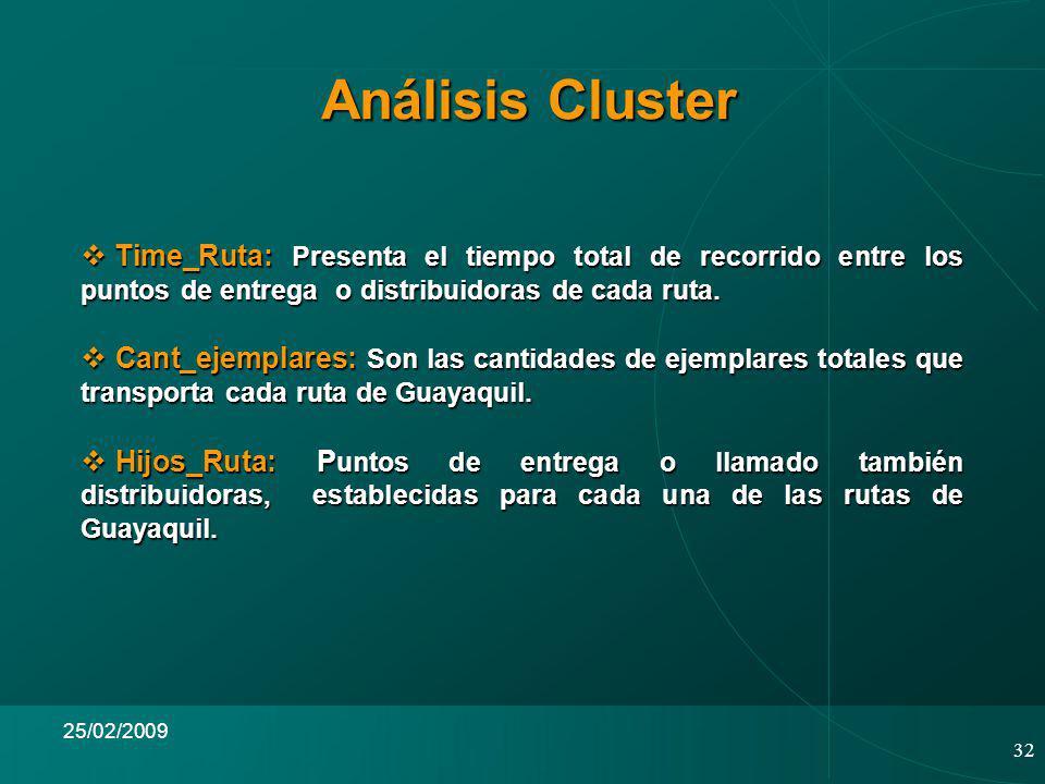 Análisis Cluster Time_Ruta: Presenta el tiempo total de recorrido entre los puntos de entrega o distribuidoras de cada ruta.