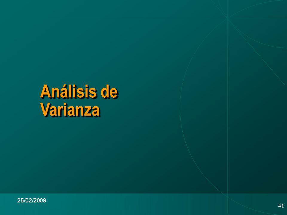 Análisis de Varianza 25/02/2009