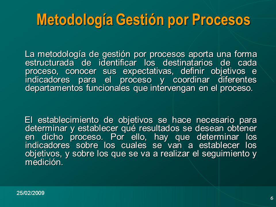 Metodología Gestión por Procesos