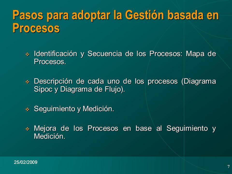 Pasos para adoptar la Gestión basada en Procesos