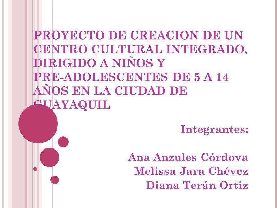 Integrantes: Ana Anzules Córdova Melissa Jara Chévez Diana Terán Ortiz