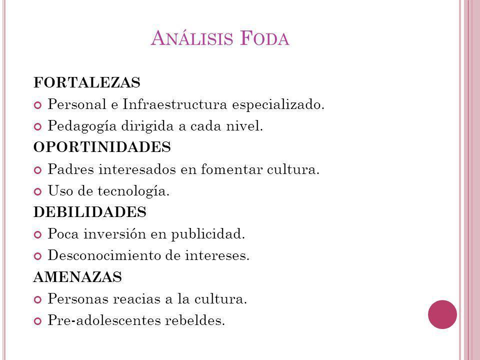 Análisis Foda FORTALEZAS Personal e Infraestructura especializado.
