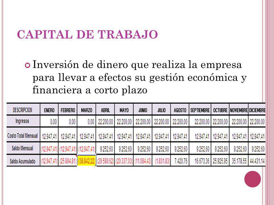 CAPITAL DE TRABAJO Inversión de dinero que realiza la empresa para llevar a efectos su gestión económica y financiera a corto plazo.