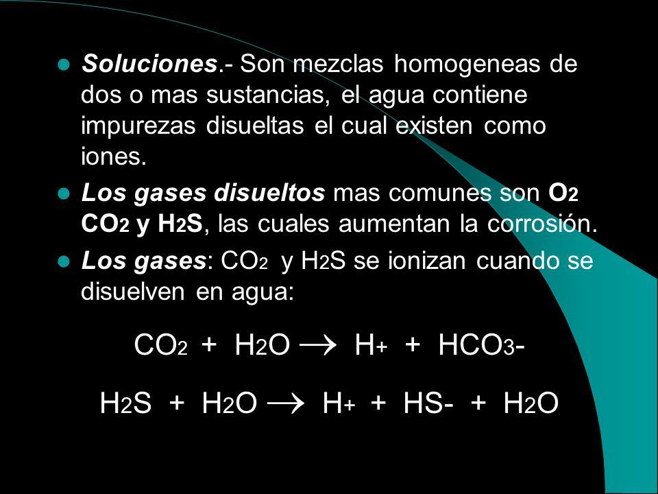 CO2 + H2O  H+ + HCO3- H2S + H2O  H+ + HS- + H2O