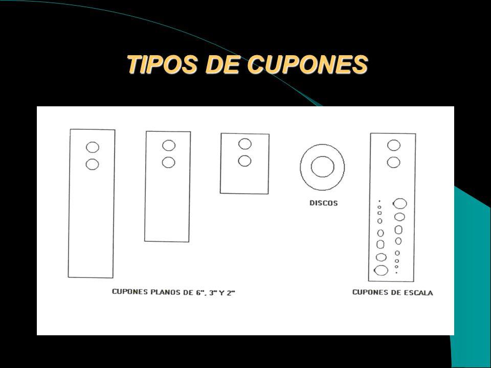 TIPOS DE CUPONES