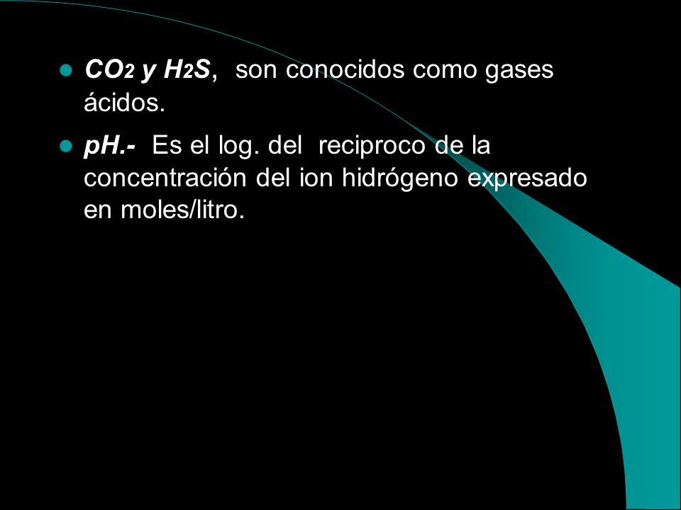 CO2 y H2S, son conocidos como gases ácidos.