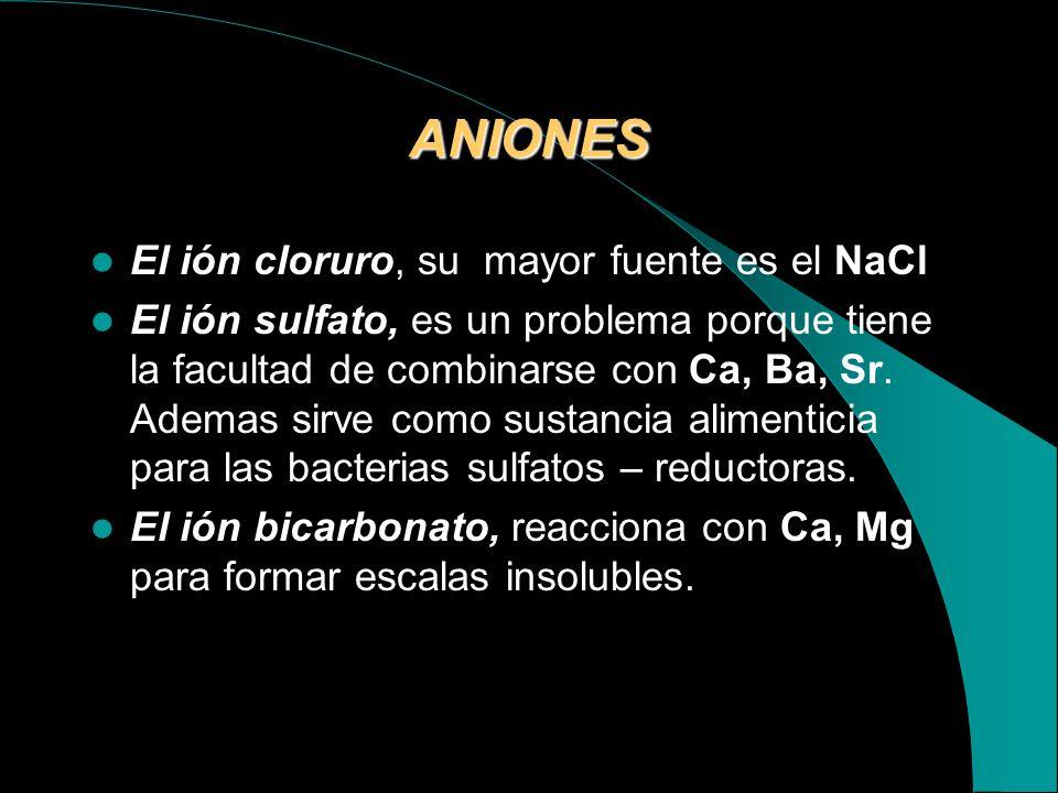 ANIONES El ión cloruro, su mayor fuente es el NaCl