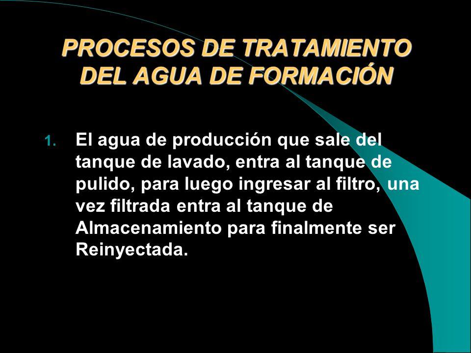 PROCESOS DE TRATAMIENTO DEL AGUA DE FORMACIÓN