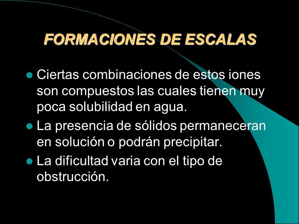 FORMACIONES DE ESCALAS