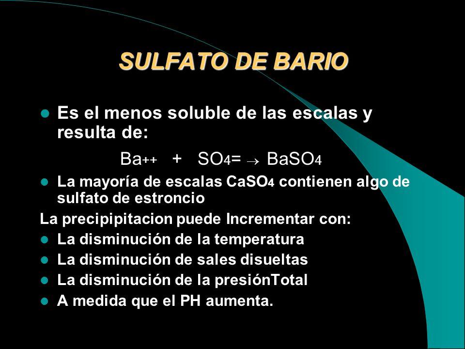 SULFATO DE BARIO Ba++ + SO4=  BaSO4