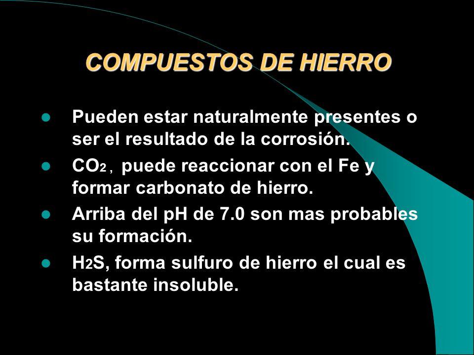 COMPUESTOS DE HIERRO Pueden estar naturalmente presentes o ser el resultado de la corrosión.