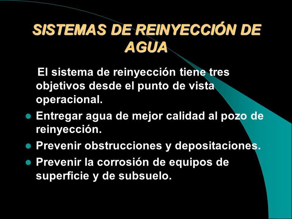 SISTEMAS DE REINYECCIÓN DE AGUA