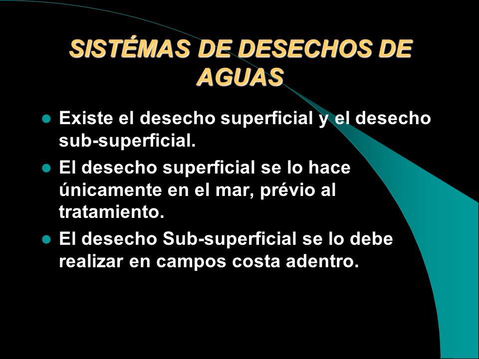 SISTÉMAS DE DESECHOS DE AGUAS