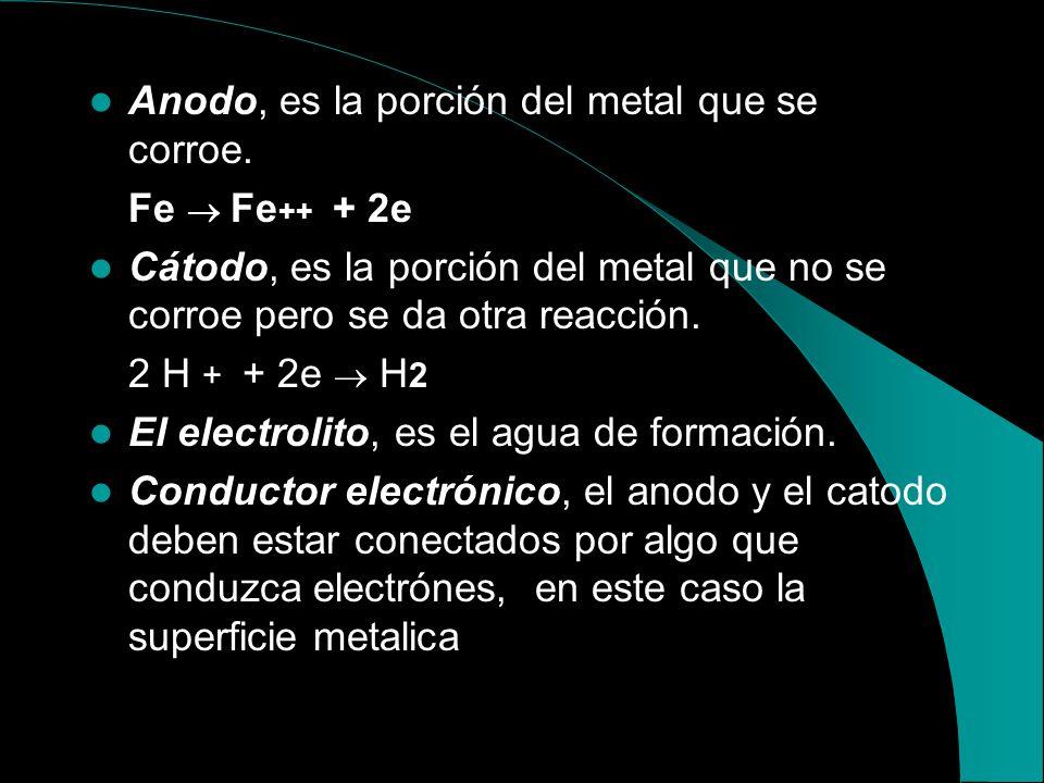 Anodo, es la porción del metal que se corroe.