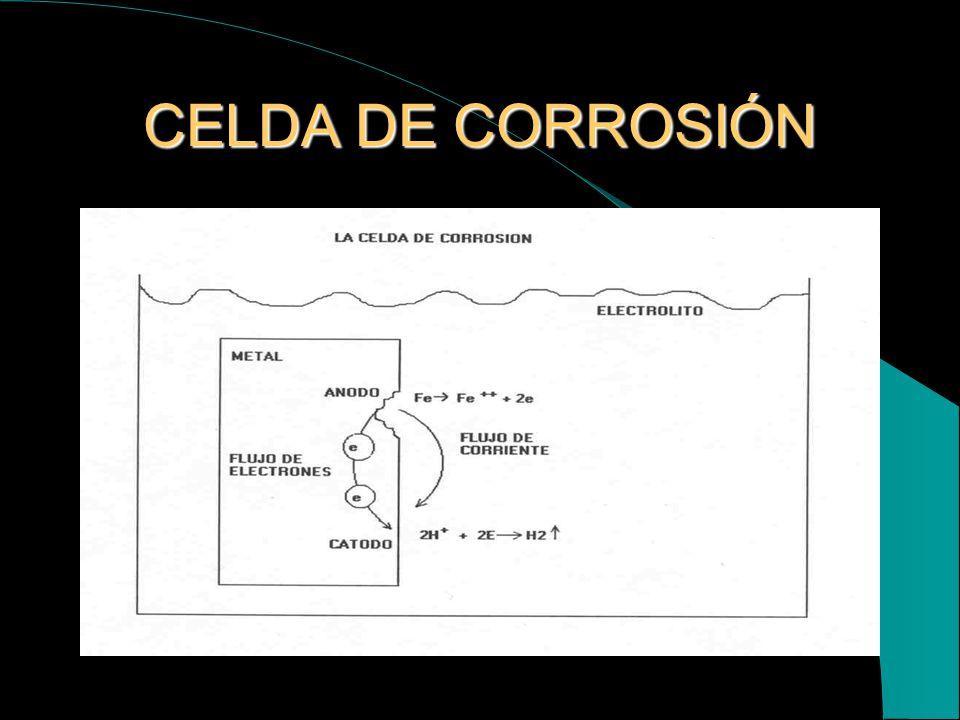 CELDA DE CORROSIÓN