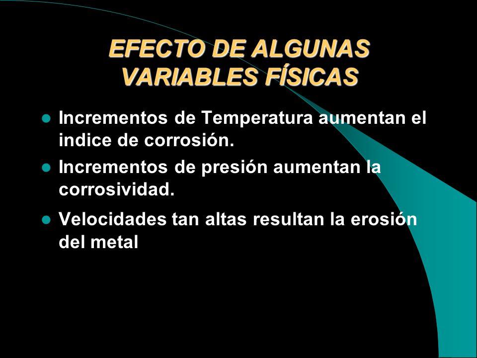 EFECTO DE ALGUNAS VARIABLES FÍSICAS