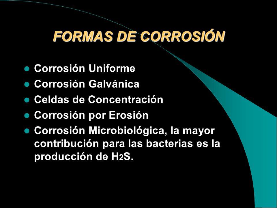 FORMAS DE CORROSIÓN Corrosión Uniforme Corrosión Galvánica