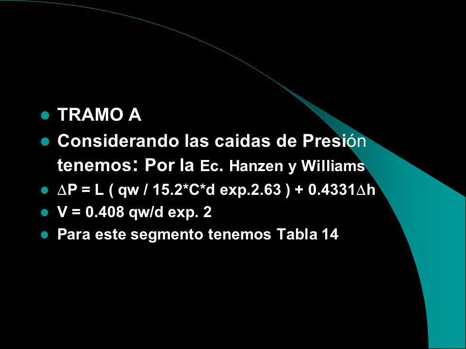 TRAMO A Considerando las caidas de Presión tenemos: Por la Ec. Hanzen y Williams. P = L ( qw / 15.2*C*d exp.2.63 ) + 0.4331h.