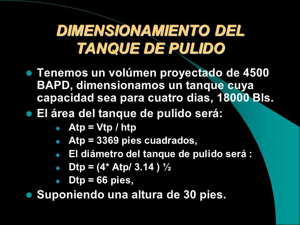 DIMENSIONAMIENTO DEL TANQUE DE PULIDO