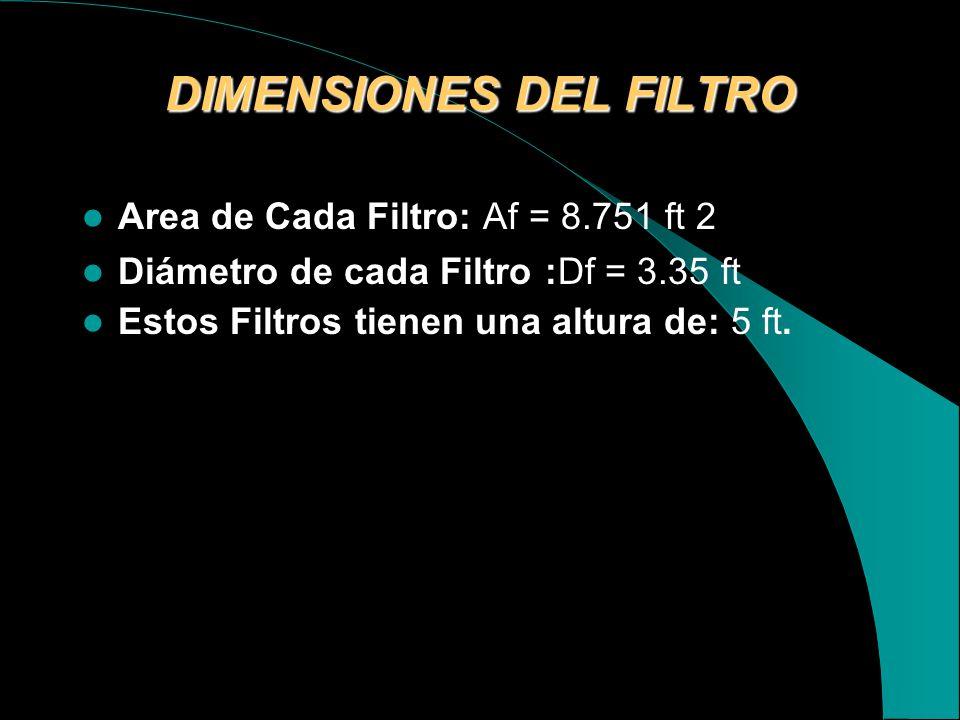DIMENSIONES DEL FILTRO