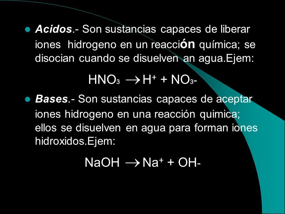 HNO3  H+ + NO3- NaOH  Na+ + OH-