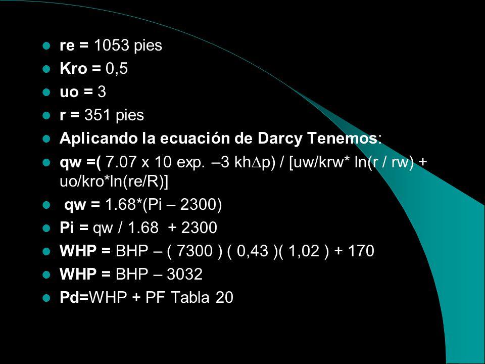 re = 1053 pies Kro = 0,5. uo = 3. r = 351 pies. Aplicando la ecuación de Darcy Tenemos:
