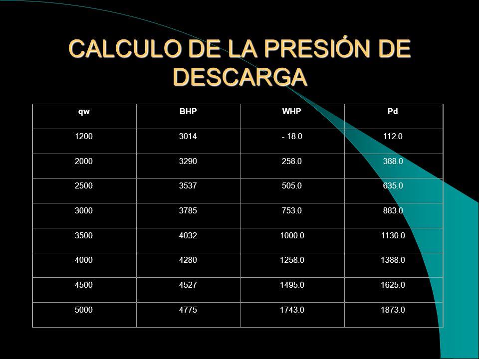 CALCULO DE LA PRESIÓN DE DESCARGA
