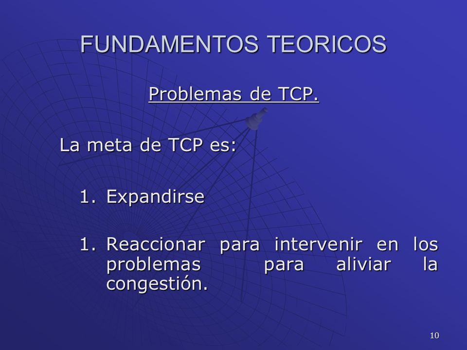 FUNDAMENTOS TEORICOS Problemas de TCP. La meta de TCP es: Expandirse