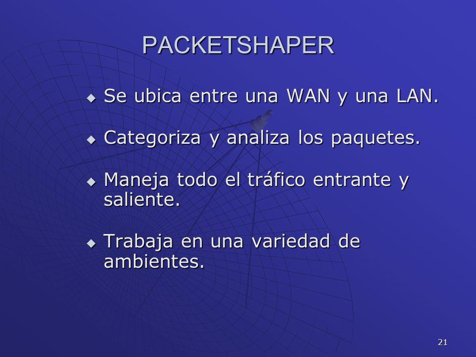 PACKETSHAPER Se ubica entre una WAN y una LAN.