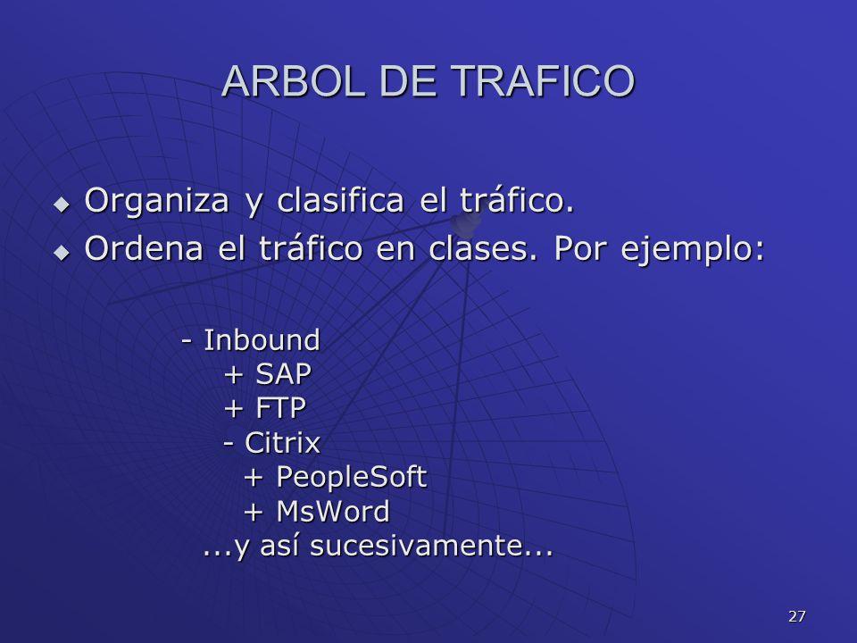 ARBOL DE TRAFICO Organiza y clasifica el tráfico.