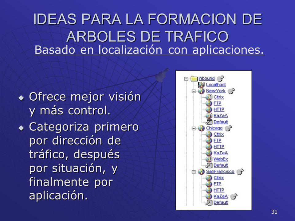 IDEAS PARA LA FORMACION DE ARBOLES DE TRAFICO