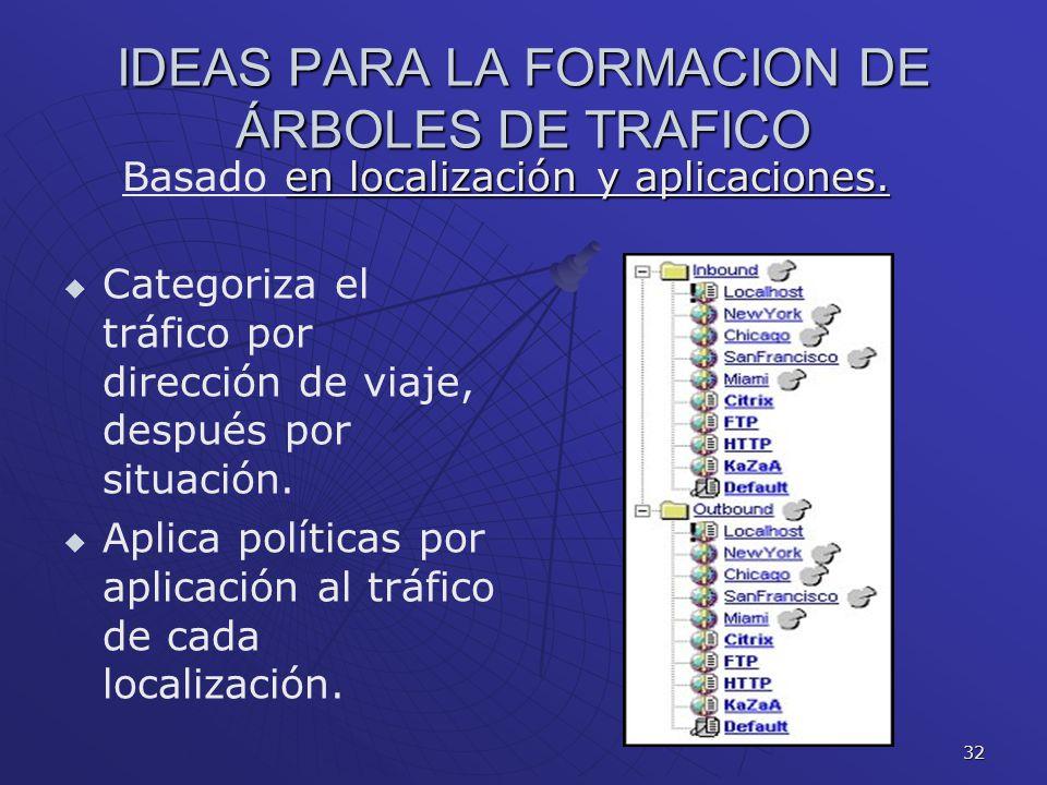 IDEAS PARA LA FORMACION DE ÁRBOLES DE TRAFICO