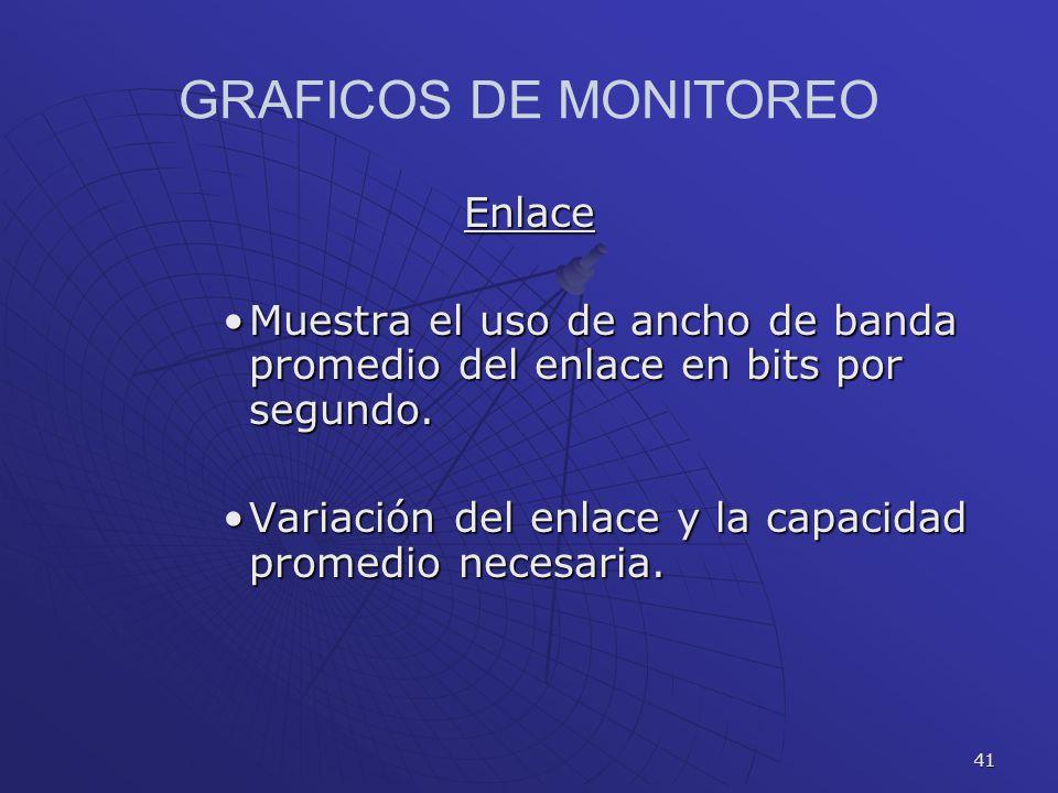 GRAFICOS DE MONITOREO Enlace