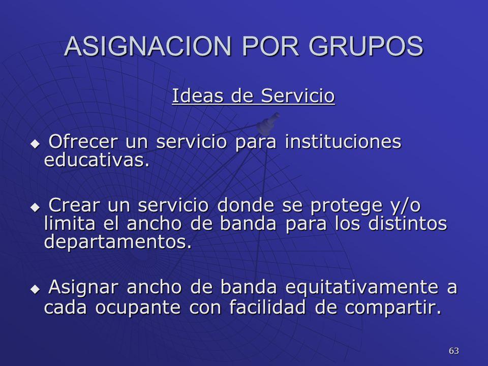 ASIGNACION POR GRUPOS Ideas de Servicio