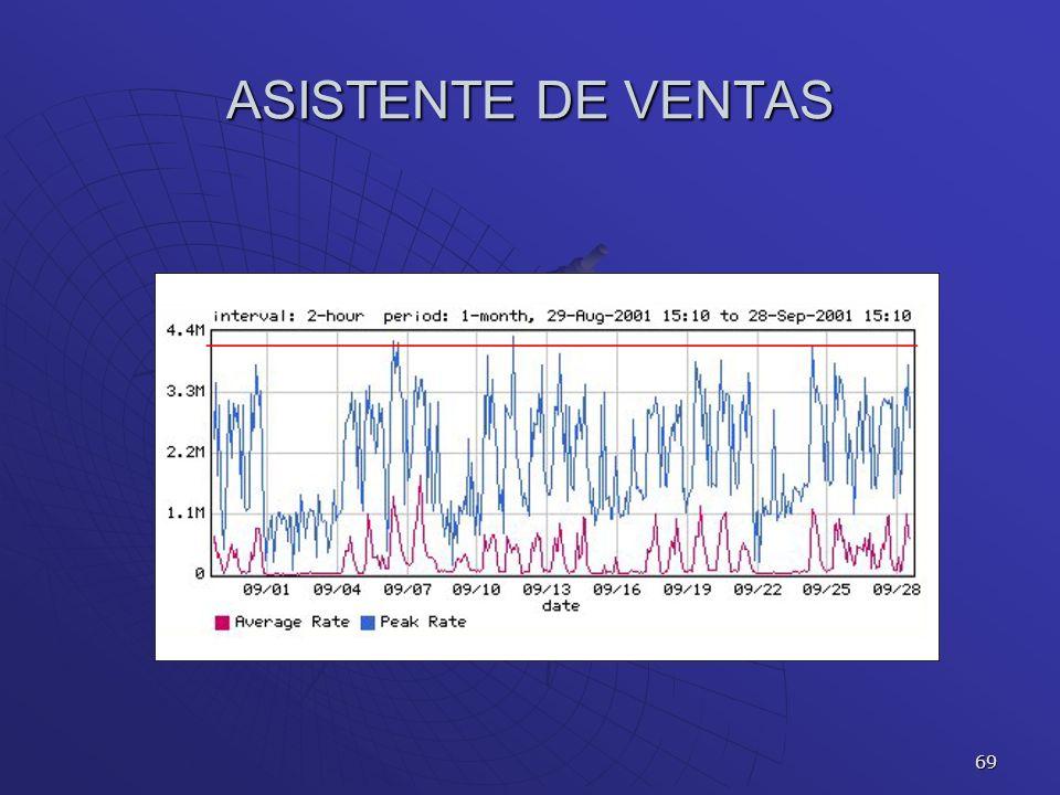 ASISTENTE DE VENTAS