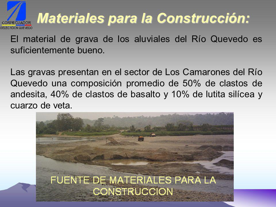 Materiales para la Construcción: